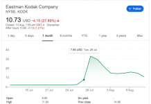 Screenshot via Internet of the Kodak stock price on the NYSE for the past month